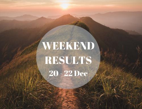 Weekend Results