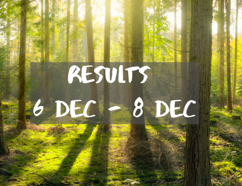 Weekend Results | 6 Dec – 8 Dec