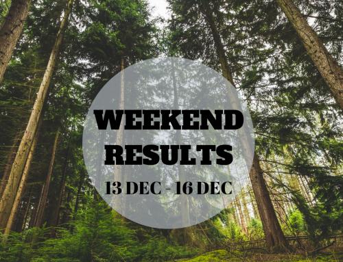 Weekend Results!