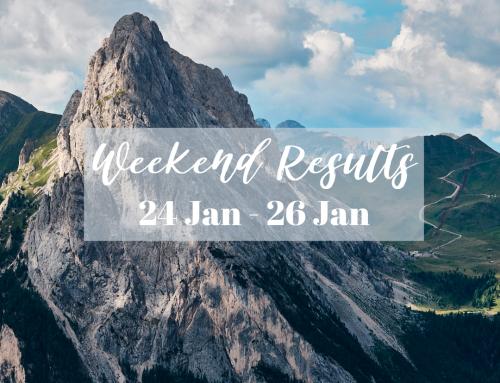 Weekend Results: 24 – 26 Jan
