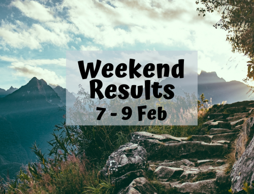Weekend Results: 7 Feb – 9 Feb