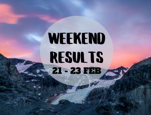 Weekend Results 21 – 23 Feb